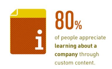 pourquoi le marketing de contenu