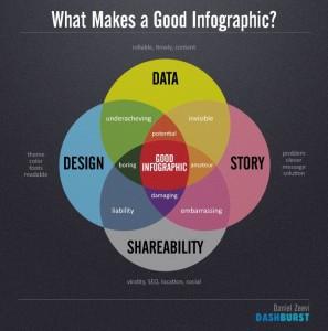 blog-infographic