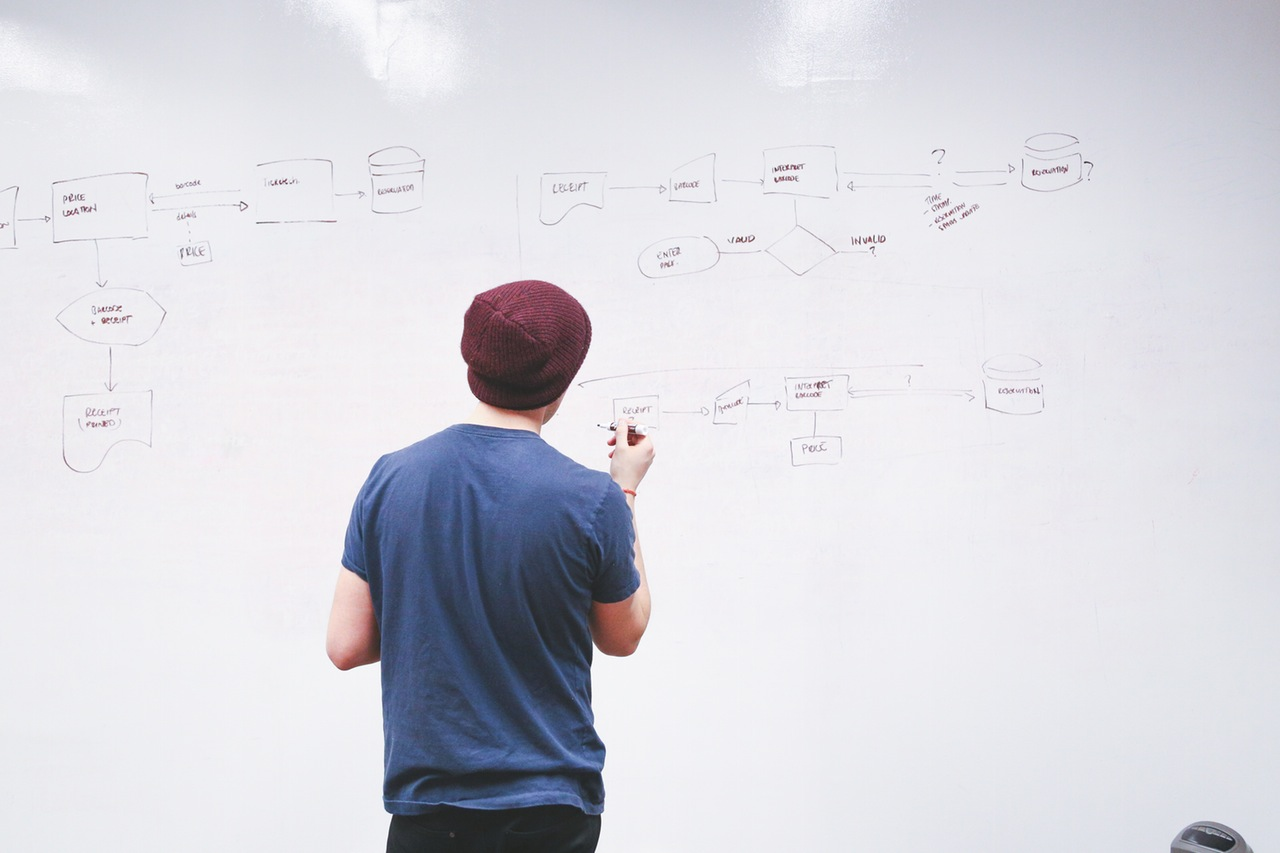 Content Marketing for Startups